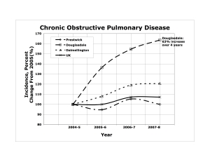 Normalized cases of Chronic Obstructive Pulmonary Disease diagnosed at two open-cast coal mining sites and at two control sites.  Normalization was performed by dividing each yearly incidence value at a site by the 2004-5 incidence value.  This is done for purposes of comparison, to see what incidence would like like if all sites began at the same COPD incidence.